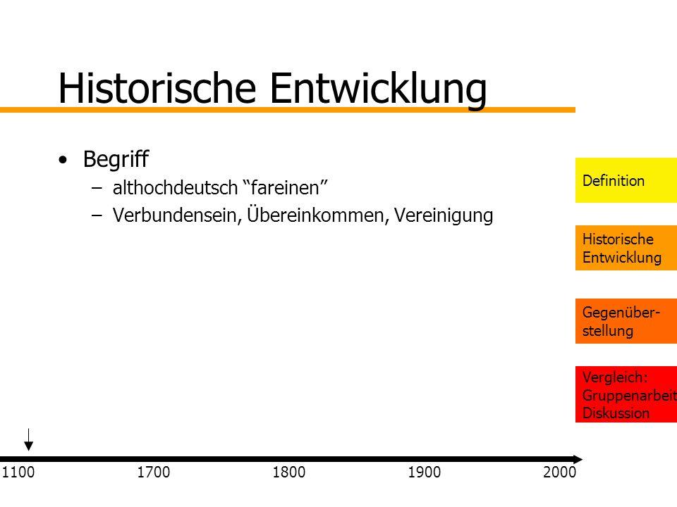 Definition Historische Entwicklung Gegenüber- stellung Vergleich: Gruppenarbeit Diskussion Historische Entwicklung Begriff –althochdeutsch fareinen –V