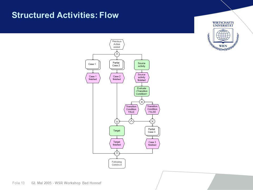 02. Mai 2005 - WSR Workshop Bad HonnefFolie 13 Structured Activities: Flow