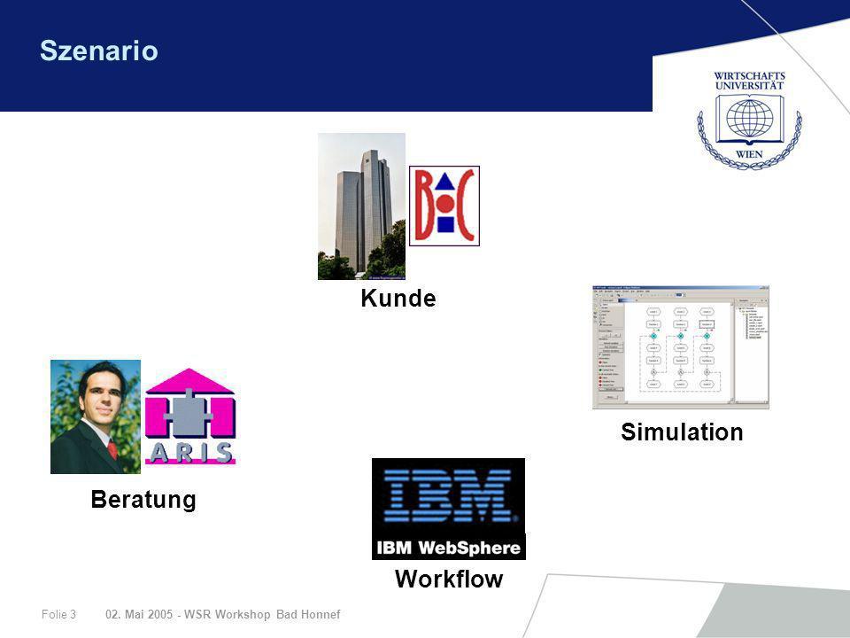 02. Mai 2005 - WSR Workshop Bad HonnefFolie 3 Szenario Beratung Kunde Simulation Workflow