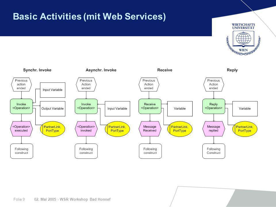 02. Mai 2005 - WSR Workshop Bad HonnefFolie 9 Basic Activities (mit Web Services)