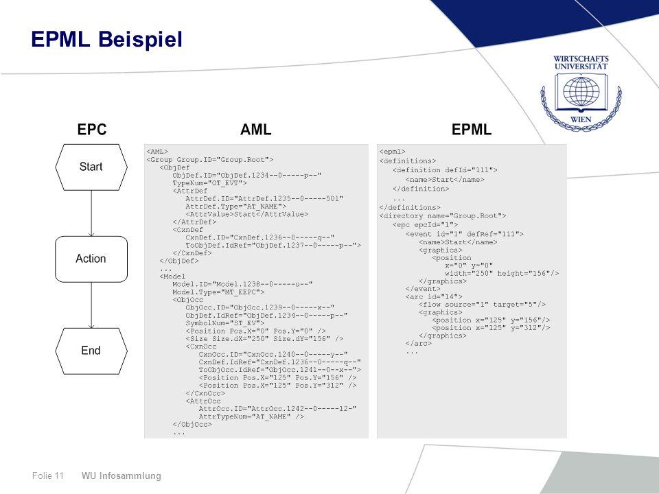 WU InfosammlungFolie 11 EPML Beispiel