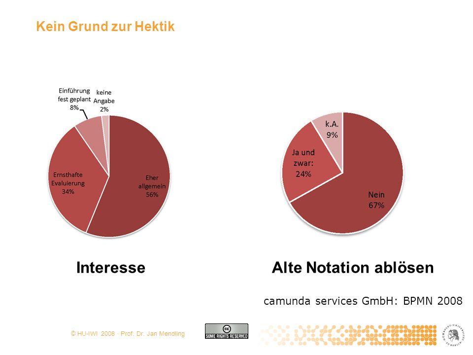 © HU-IWI 2008 · Prof. Dr. Jan Mendling Kein Grund zur Hektik camunda services GmbH: BPMN 2008 InteresseAlte Notation ablösen