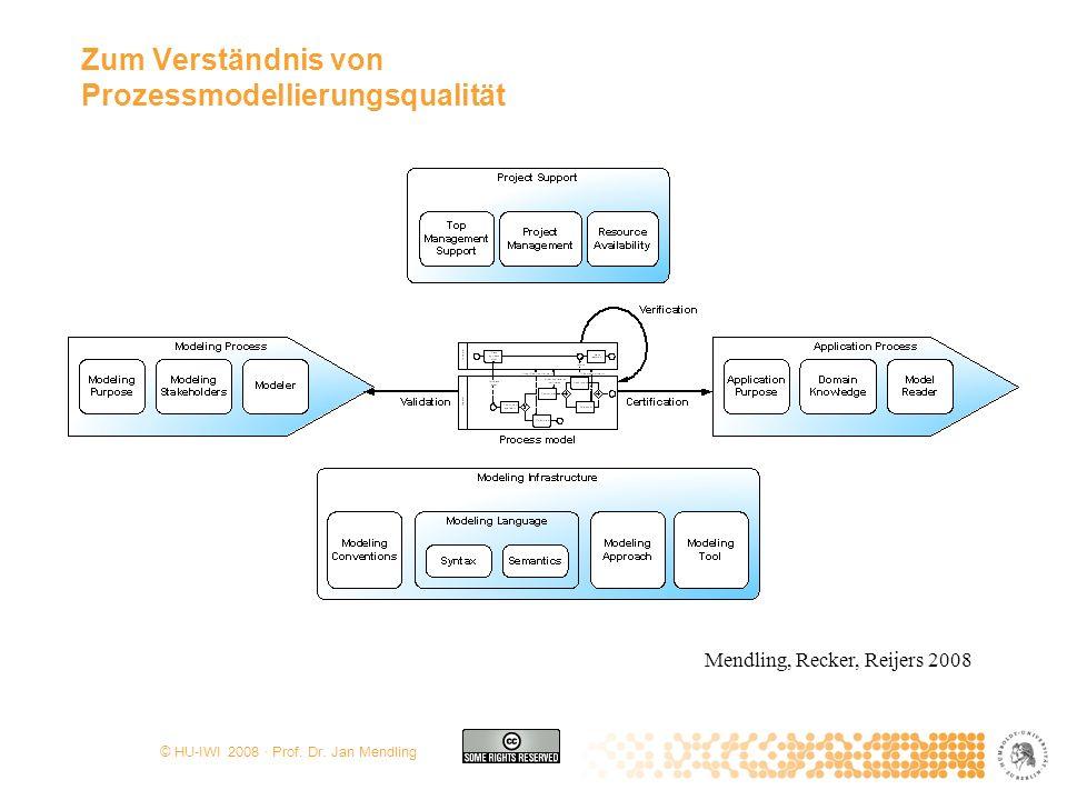© HU-IWI 2008 · Prof. Dr. Jan Mendling Zum Verständnis von Prozessmodellierungsqualität Mendling, Recker, Reijers 2008