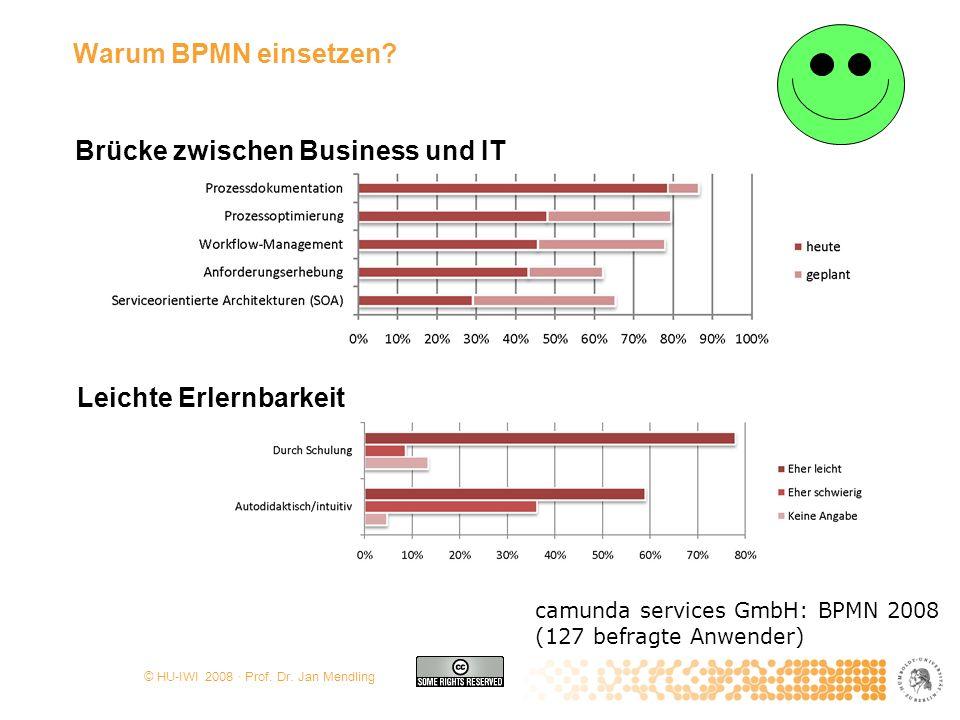 © HU-IWI 2008 · Prof. Dr. Jan Mendling Warum BPMN einsetzen? camunda services GmbH: BPMN 2008 (127 befragte Anwender) Brücke zwischen Business und IT