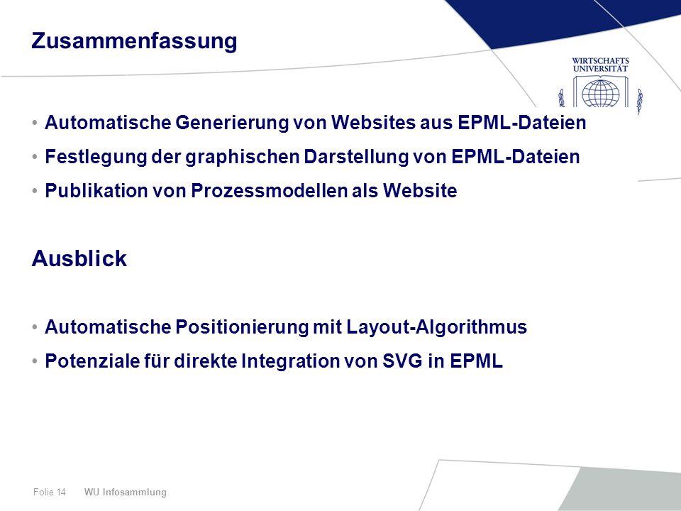 WU InfosammlungFolie 14 Zusammenfassung Automatische Generierung von Websites aus EPML-Dateien Festlegung der graphischen Darstellung von EPML-Dateien Publikation von Prozessmodellen als Website Ausblick Automatische Positionierung mit Layout-Algorithmus Potenziale für direkte Integration von SVG in EPML