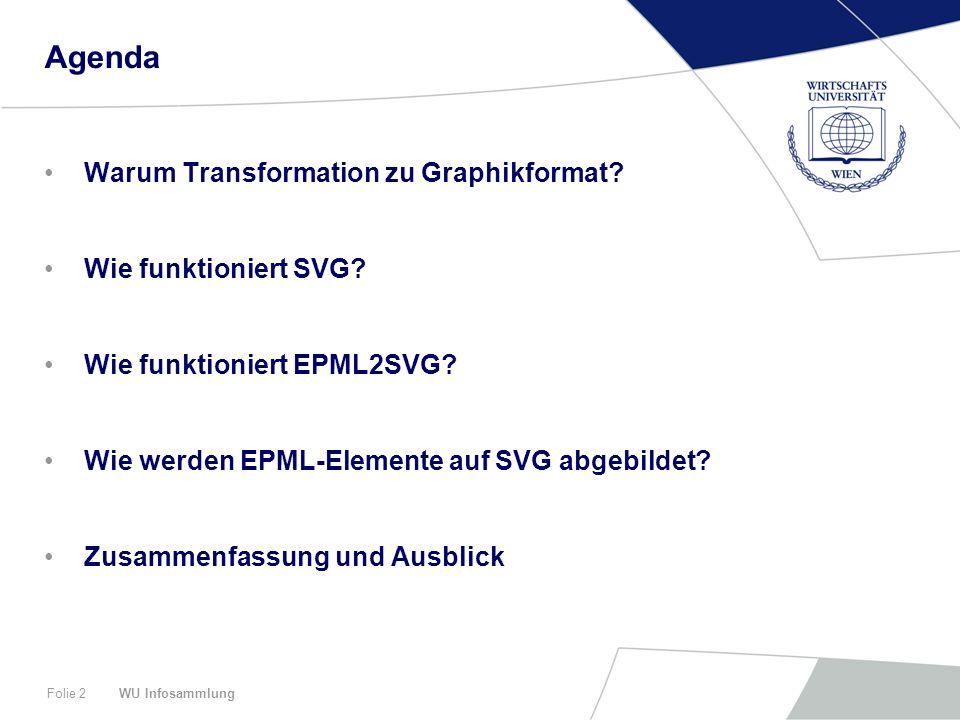 WU InfosammlungFolie 2 Agenda Warum Transformation zu Graphikformat? Wie funktioniert SVG? Wie funktioniert EPML2SVG? Wie werden EPML-Elemente auf SVG