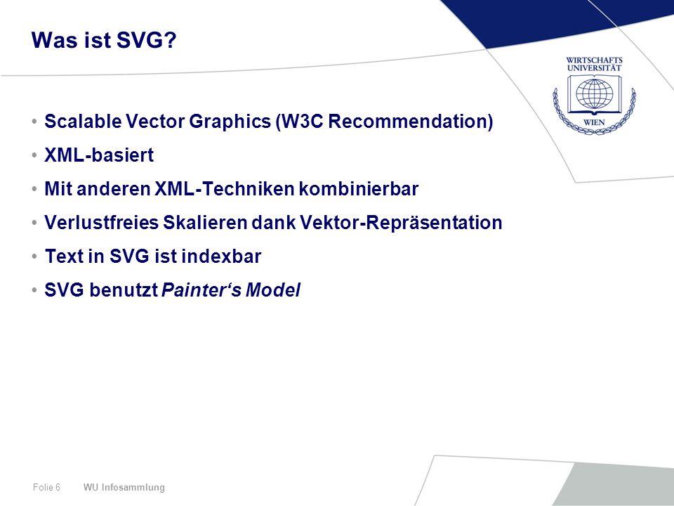 WU InfosammlungFolie 6 Was ist SVG? Scalable Vector Graphics (W3C Recommendation) XML-basiert Mit anderen XML-Techniken kombinierbar Verlustfreies Ska