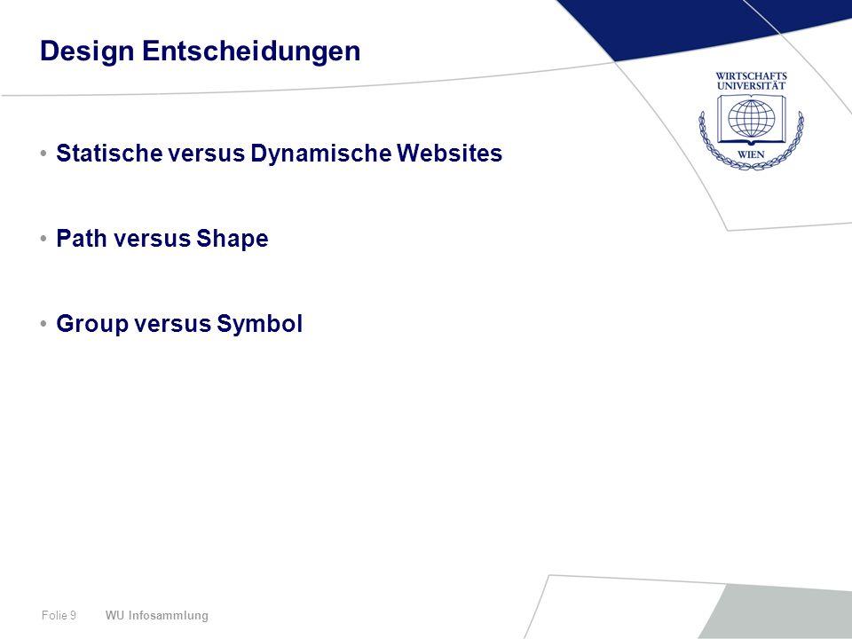 WU InfosammlungFolie 9 Design Entscheidungen Statische versus Dynamische Websites Path versus Shape Group versus Symbol