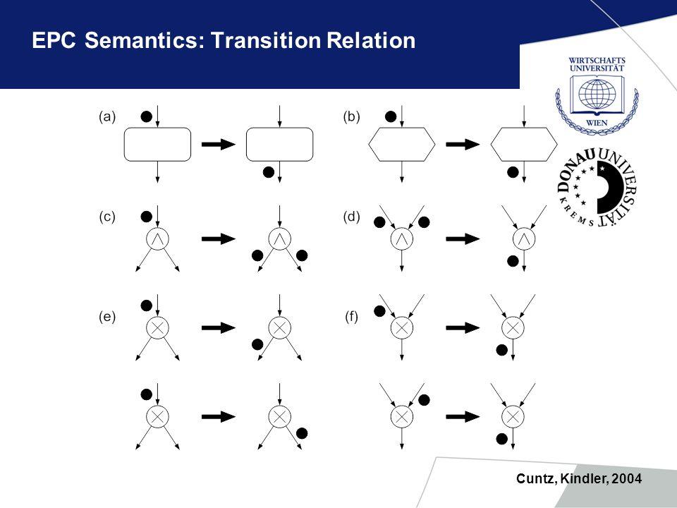 EPC Semantics: Transition Relation Cuntz, Kindler, 2004