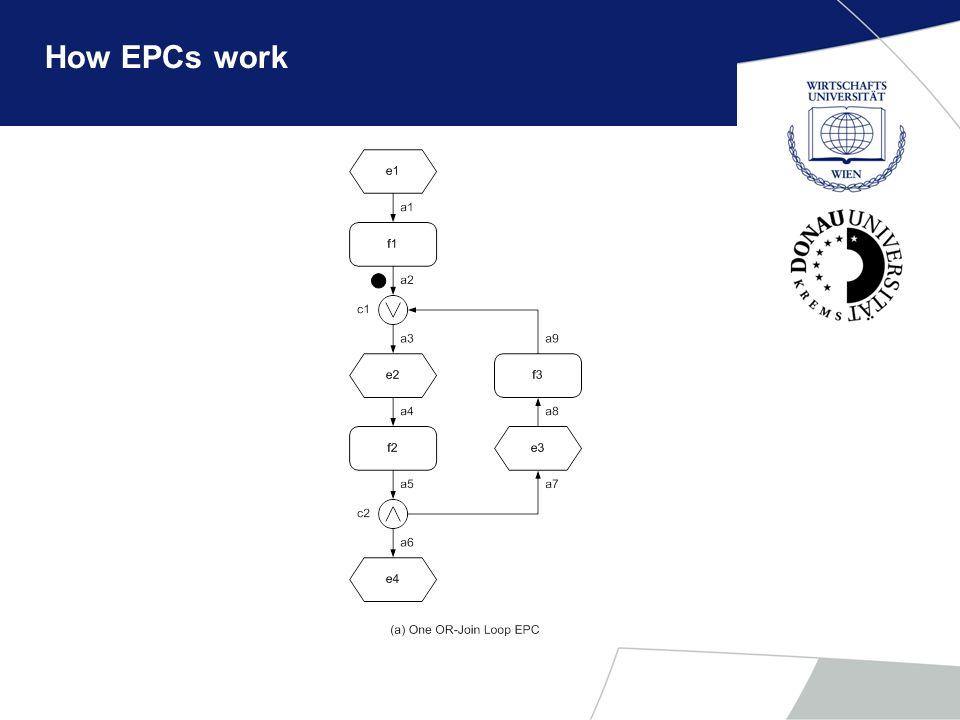How EPCs work