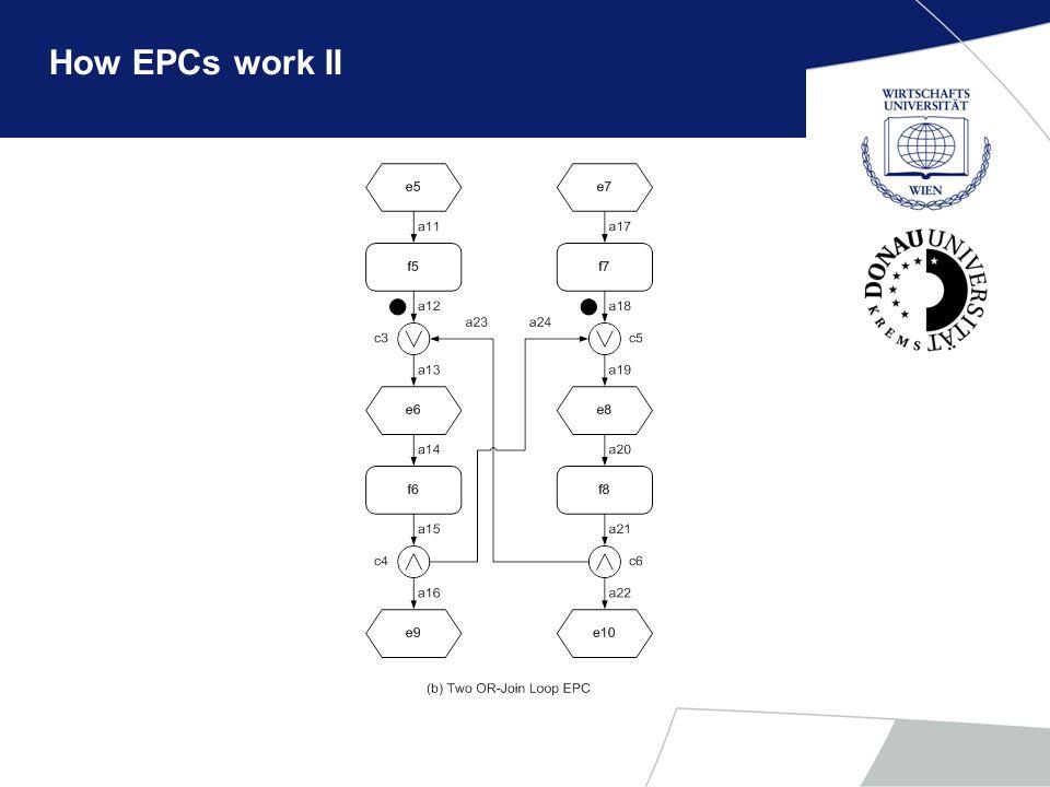 How EPCs work II