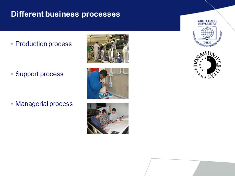 Purposes of Business Process Modeling: Information Systems Design Selection of ERP software Model based Customizing Software Development Workflow Management Simulation