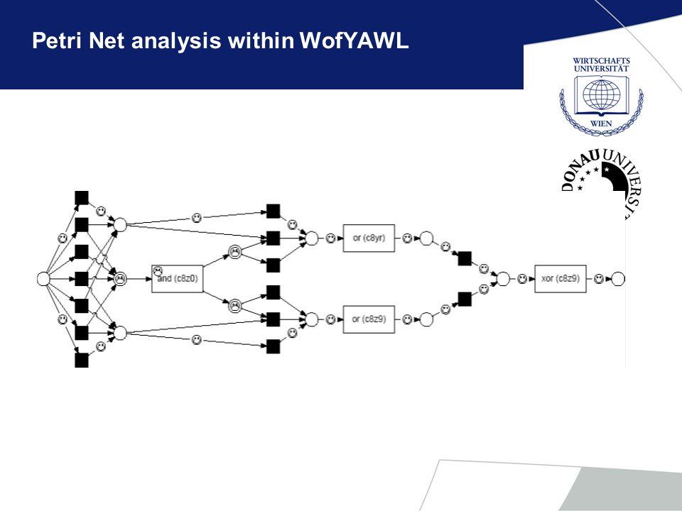 Petri Net analysis within WofYAWL