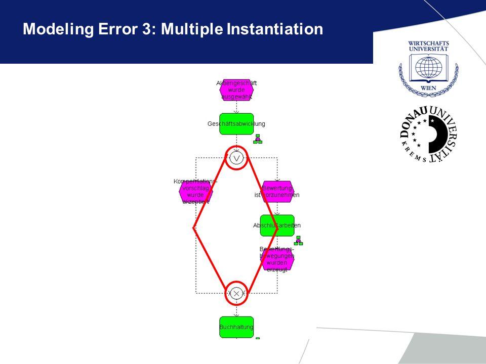 Modeling Error 3: Multiple Instantiation