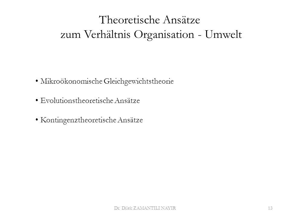 Dr. Dilek ZAMANTILI NAYIR13 Theoretische Ansätze zum Verhältnis Organisation - Umwelt Mikroökonomische Gleichgewichtstheorie Evolutionstheoretische An