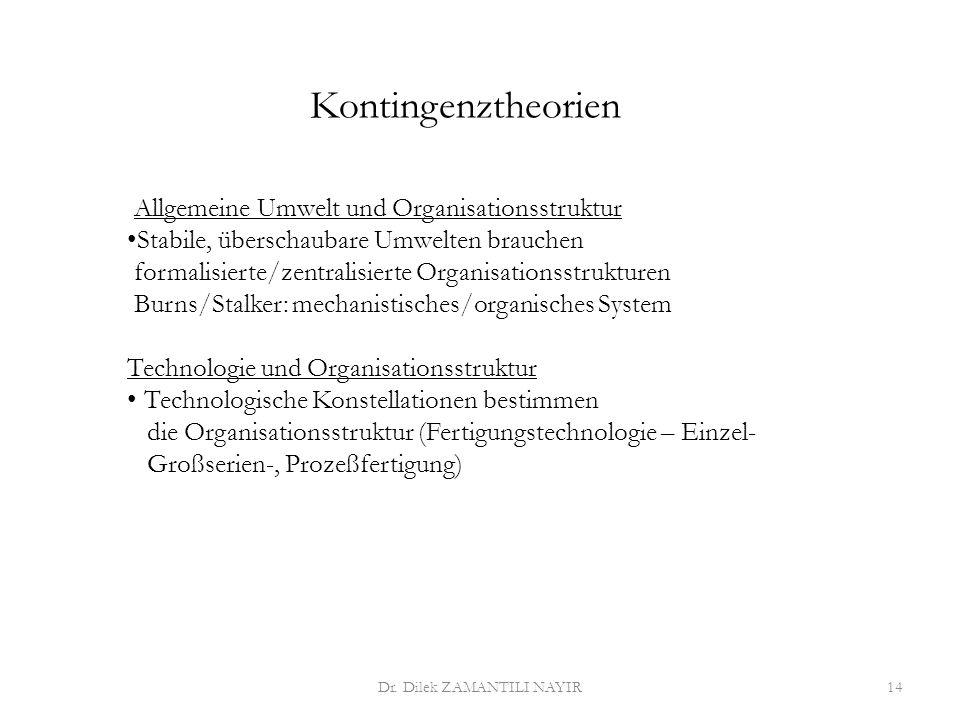 Allgemeine Umwelt und Organisationsstruktur Dr.