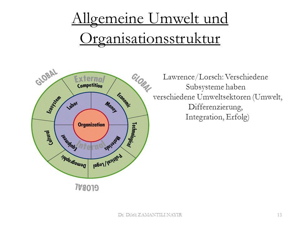 Technologie und Organisationsstruktur Dr.