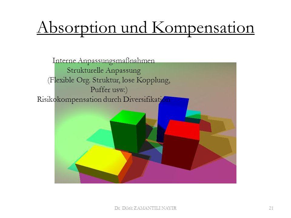 Integration Dr.