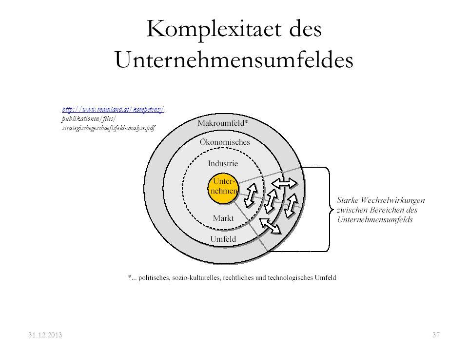 Analyse der Branchenumwelt: 1.