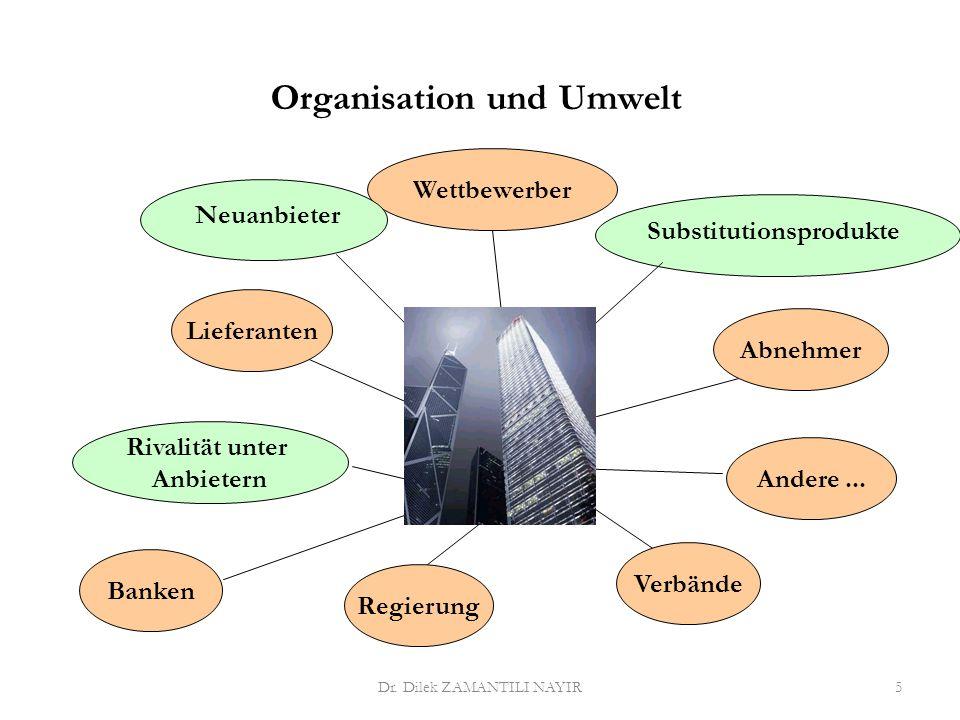 Formale Dimensionen Dr. Dilek ZAMANTILI NAYIR6