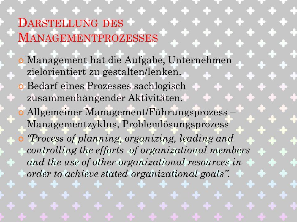 D ARSTELLUNG DES M ANAGEMENTPROZESSES Management hat die Aufgabe, Unternehmen zielorientiert zu gestalten/lenken. Bedarf eines Prozesses sachlogisch z