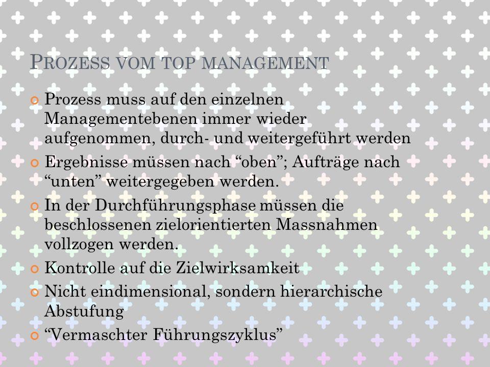 P ROZESS VOM TOP MANAGEMENT Prozess muss auf den einzelnen Managementebenen immer wieder aufgenommen, durch- und weitergeführt werden Ergebnisse müsse