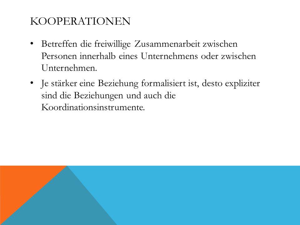 KOOPERATIONEN Betreffen die freiwillige Zusammenarbeit zwischen Personen innerhalb eines Unternehmens oder zwischen Unternehmen. Je stärker eine Bezie