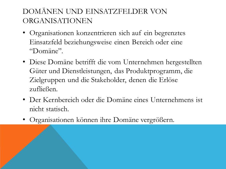 DOMÄNEN UND EINSATZFELDER VON ORGANISATIONEN Organisationen konzentrieren sich auf ein begrenztes Einsatzfeld beziehungsweise einen Bereich oder eine