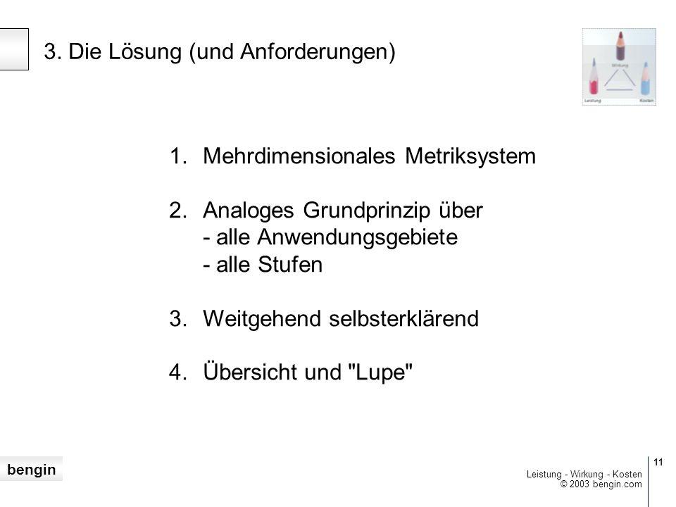 bengin 11 © 2003 bengin.com Leistung - Wirkung - Kosten 1.Mehrdimensionales Metriksystem 2.Analoges Grundprinzip über - alle Anwendungsgebiete - alle Stufen 3.Weitgehend selbsterklärend 4.Übersicht und Lupe 3.