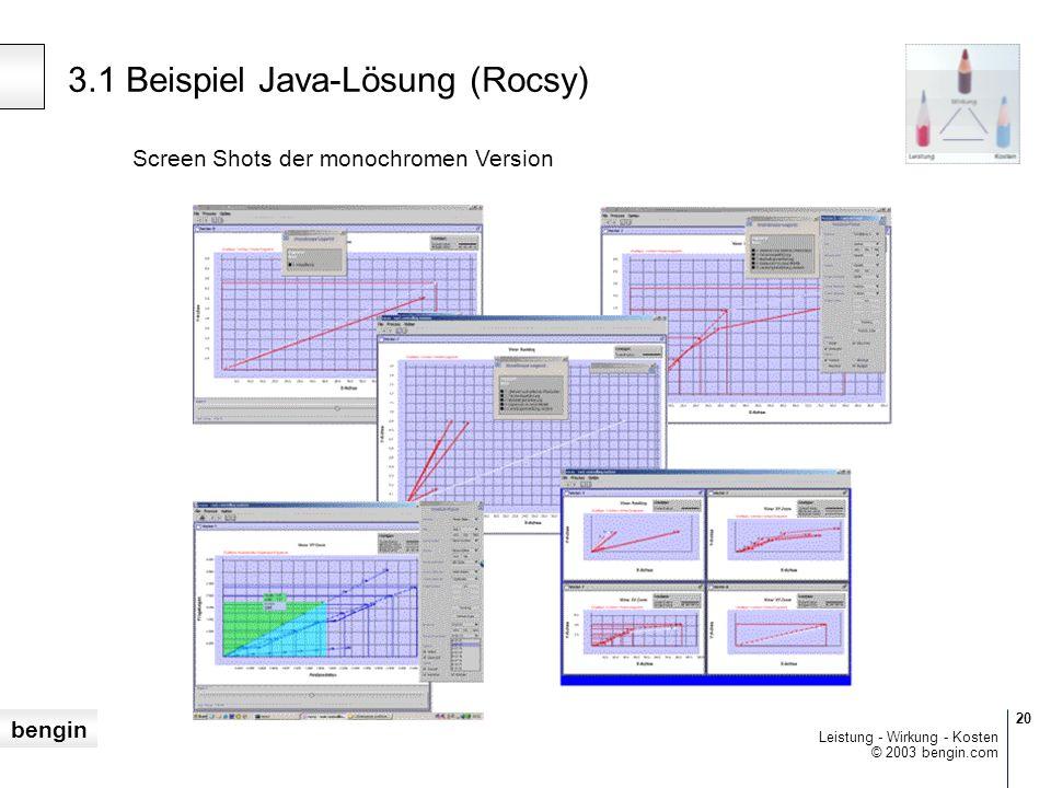 bengin 20 © 2003 bengin.com Leistung - Wirkung - Kosten 3.1 Beispiel Java-Lösung (Rocsy) Screen Shots der monochromen Version