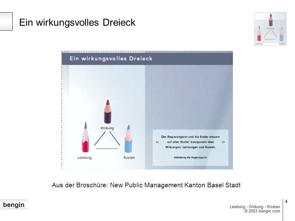 bengin 4 © 2003 bengin.com Leistung - Wirkung - Kosten Ein wirkungsvolles Dreieck Aus der Broschüre: New Public Management Kanton Basel Stadt