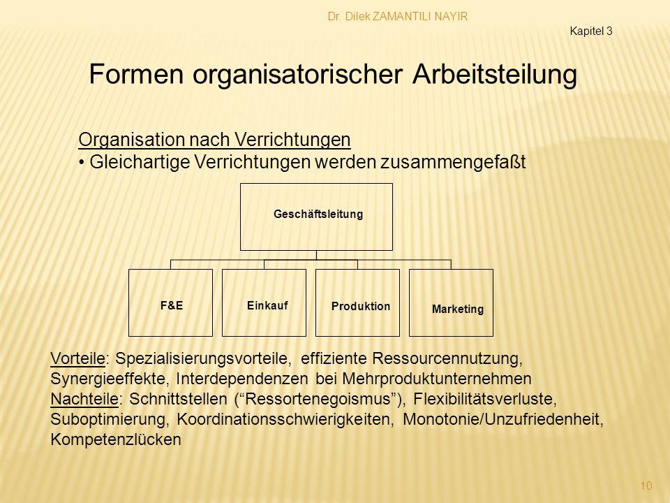 Dr. Dilek ZAMANTILI NAYIR 10 Kapitel 3 Formen organisatorischer Arbeitsteilung Organisation nach Verrichtungen Gleichartige Verrichtungen werden zusam