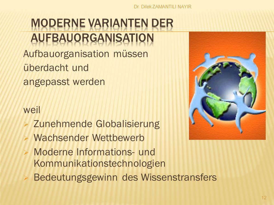 Dr. Dilek ZAMANTILI NAYIR 12 Aufbauorganisation müssen überdacht und angepasst werden weil Zunehmende Globalisierung Wachsender Wettbewerb Moderne Inf