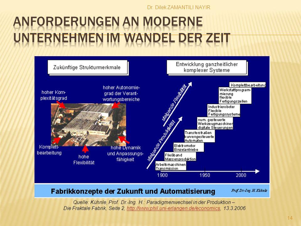 Dr. Dilek ZAMANTILI NAYIR 14 Quelle: Kühnle, Prof. Dr.-Ing. H.: Paradigmenwechsel in der Produktion – Die Fraktale Fabrik, Seite 2, http://www.phil.un