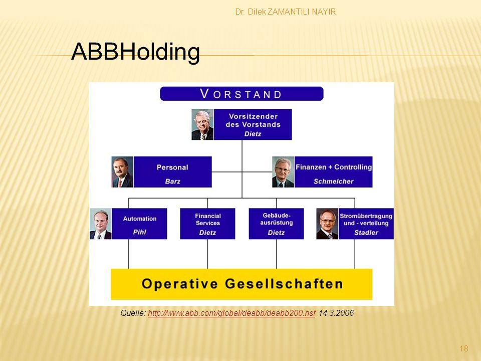 Dr. Dilek ZAMANTILI NAYIR 18 Quelle: http://www.abb.com/global/deabb/deabb200.nsf 14.3.2006http://www.abb.com/global/deabb/deabb200.nsf ABBHolding