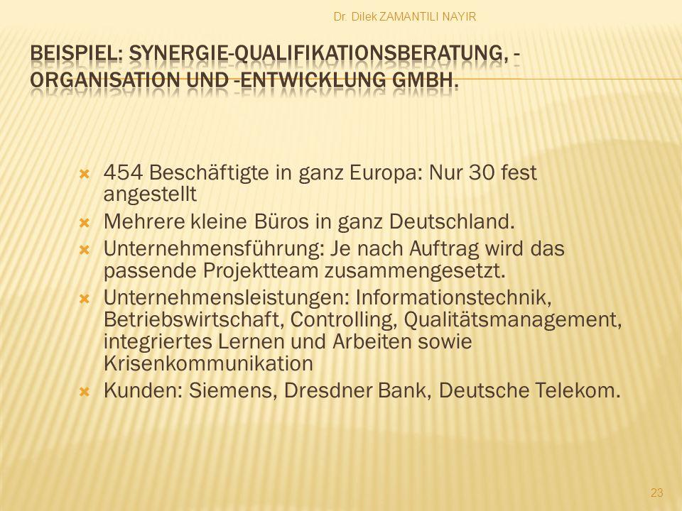 Dr. Dilek ZAMANTILI NAYIR 23 454 Beschäftigte in ganz Europa: Nur 30 fest angestellt Mehrere kleine Büros in ganz Deutschland. Unternehmensführung: Je