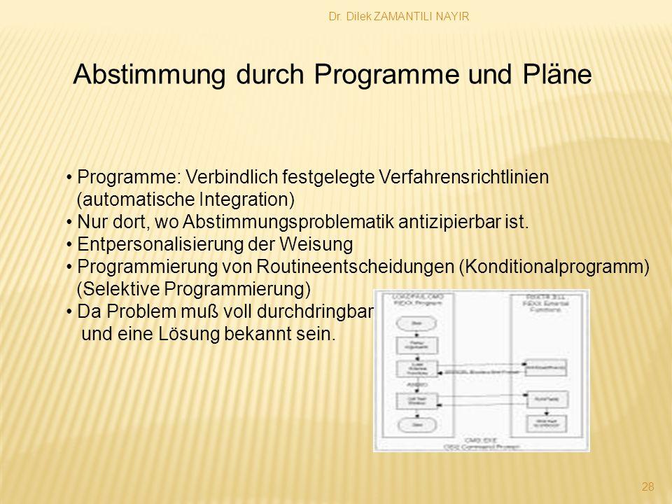 Dr. Dilek ZAMANTILI NAYIR 28 Abstimmung durch Programme und Pläne Programme: Verbindlich festgelegte Verfahrensrichtlinien (automatische Integration)