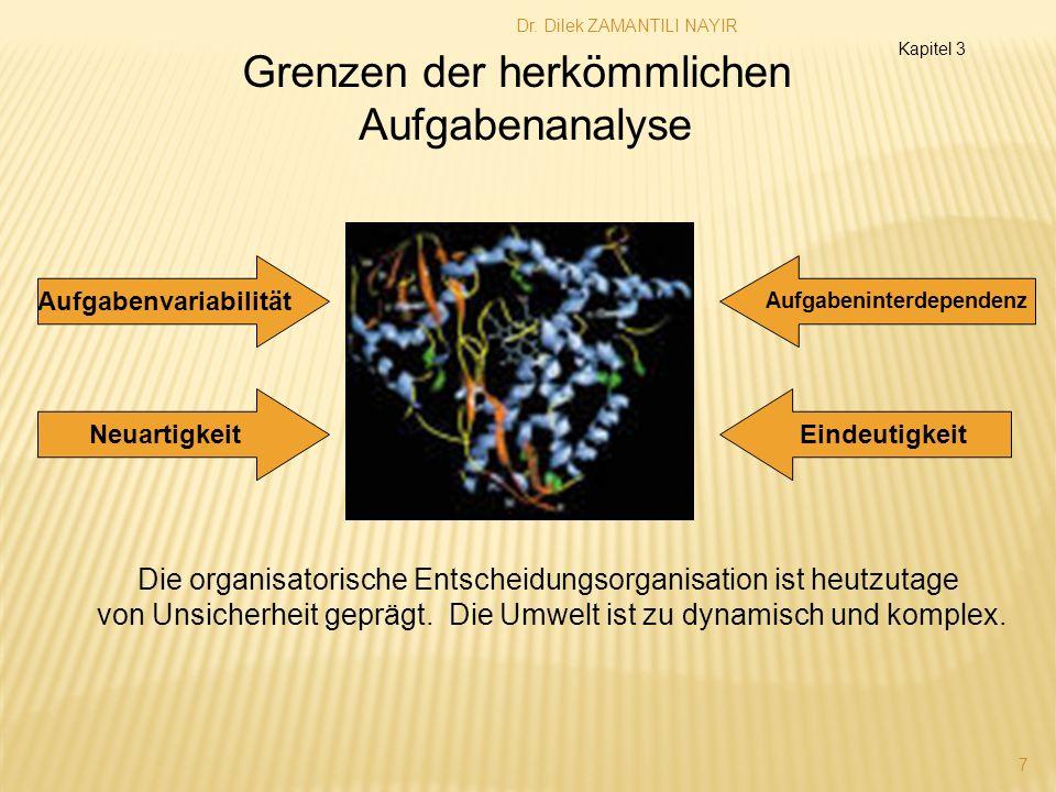 Dr.Dilek ZAMANTILI NAYIR 8 Aufbauorganisation vs.