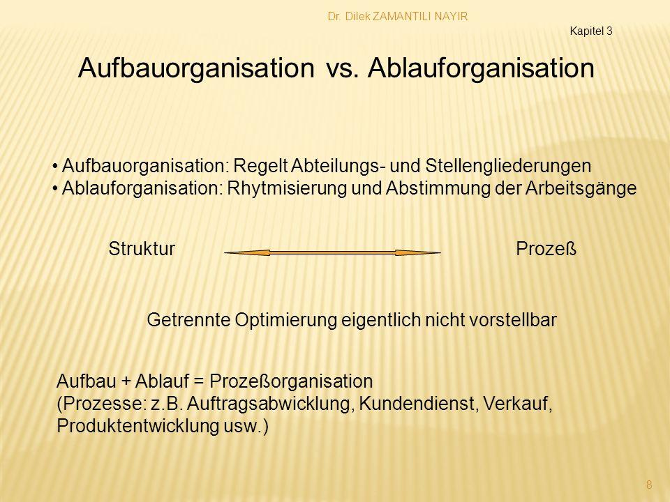 Dr. Dilek ZAMANTILI NAYIR 8 Aufbauorganisation vs. Ablauforganisation Aufbauorganisation: Regelt Abteilungs- und Stellengliederungen Ablauforganisatio