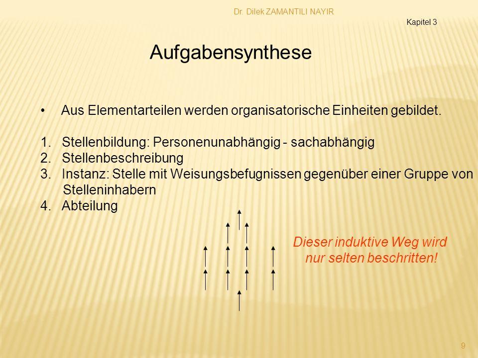 Dr. Dilek ZAMANTILI NAYIR 9 Aufgabensynthese Aus Elementarteilen werden organisatorische Einheiten gebildet. 1. Stellenbildung: Personenunabhängig - s