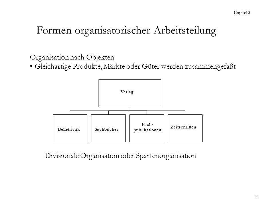 10 Kapitel 3 Organisation nach Objekten Gleichartige Produkte, Märkte oder Güter werden zusammengefaßt Formen organisatorischer Arbeitsteilung Verlag