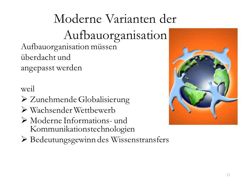Moderne Varianten der Aufbauorganisation Aufbauorganisation müssen überdacht und angepasst werden weil Zunehmende Globalisierung Wachsender Wettbewerb