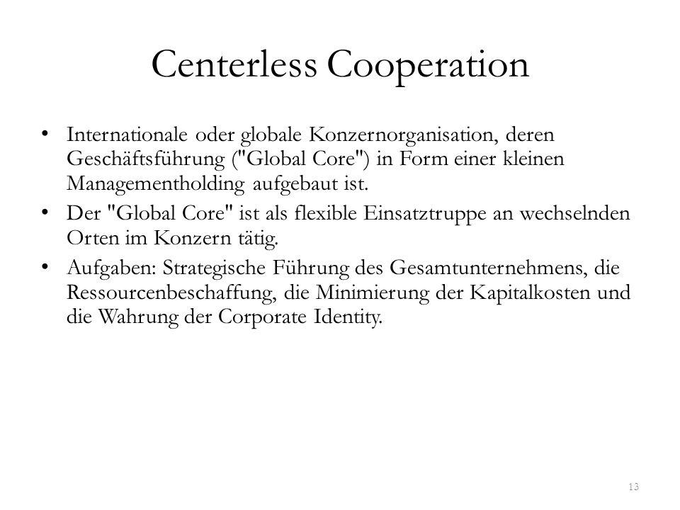 Centerless Cooperation Internationale oder globale Konzernorganisation, deren Geschäftsführung (