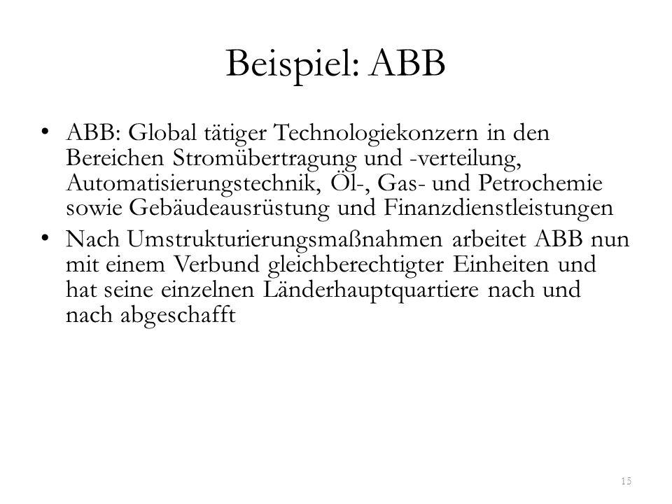 Beispiel: ABB ABB: Global tätiger Technologiekonzern in den Bereichen Stromübertragung und -verteilung, Automatisierungstechnik, Öl-, Gas- und Petroch
