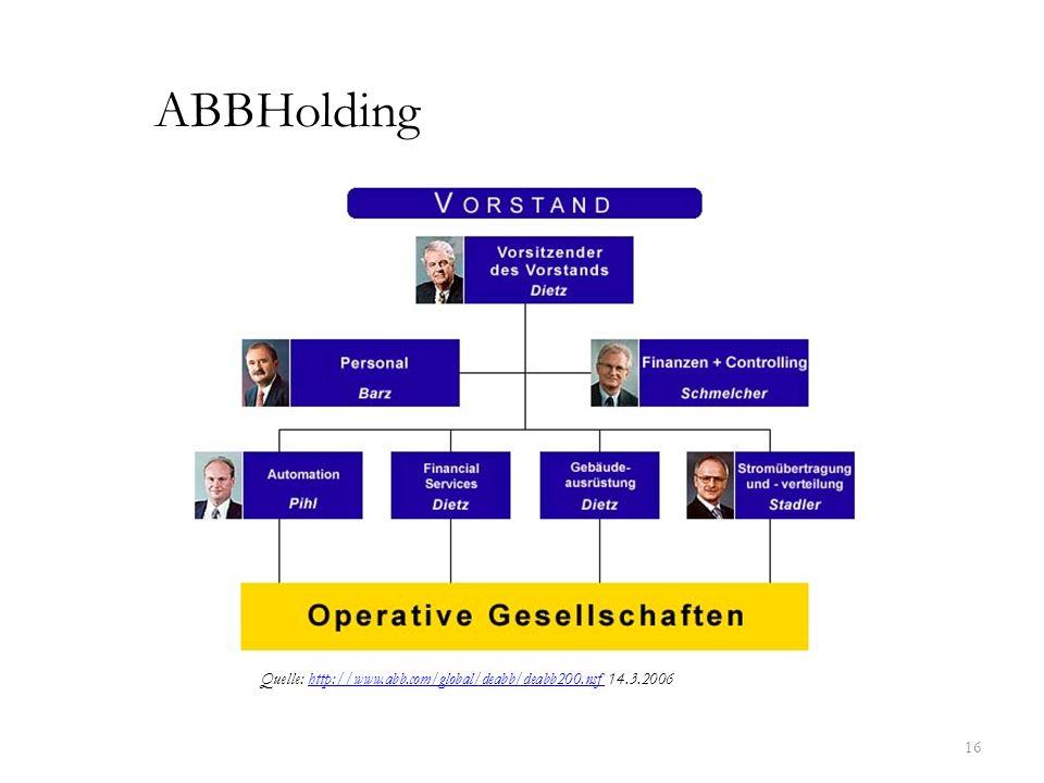 16 Quelle: http://www.abb.com/global/deabb/deabb200.nsf 14.3.2006http://www.abb.com/global/deabb/deabb200.nsf ABBHolding