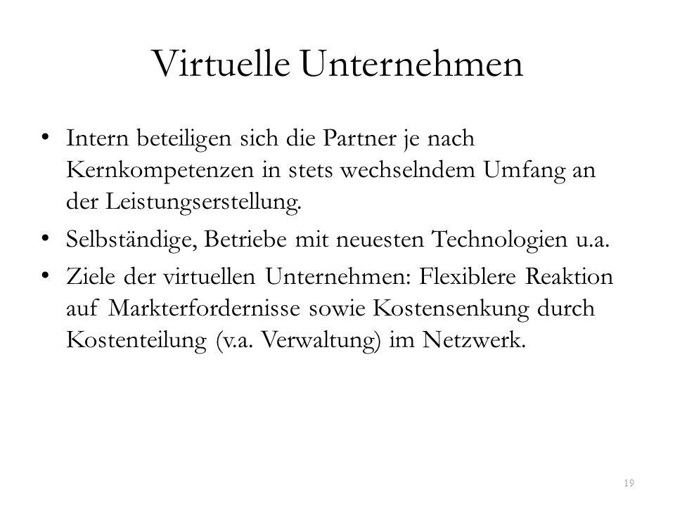Virtuelle Unternehmen Intern beteiligen sich die Partner je nach Kernkompetenzen in stets wechselndem Umfang an der Leistungserstellung. Selbständige,