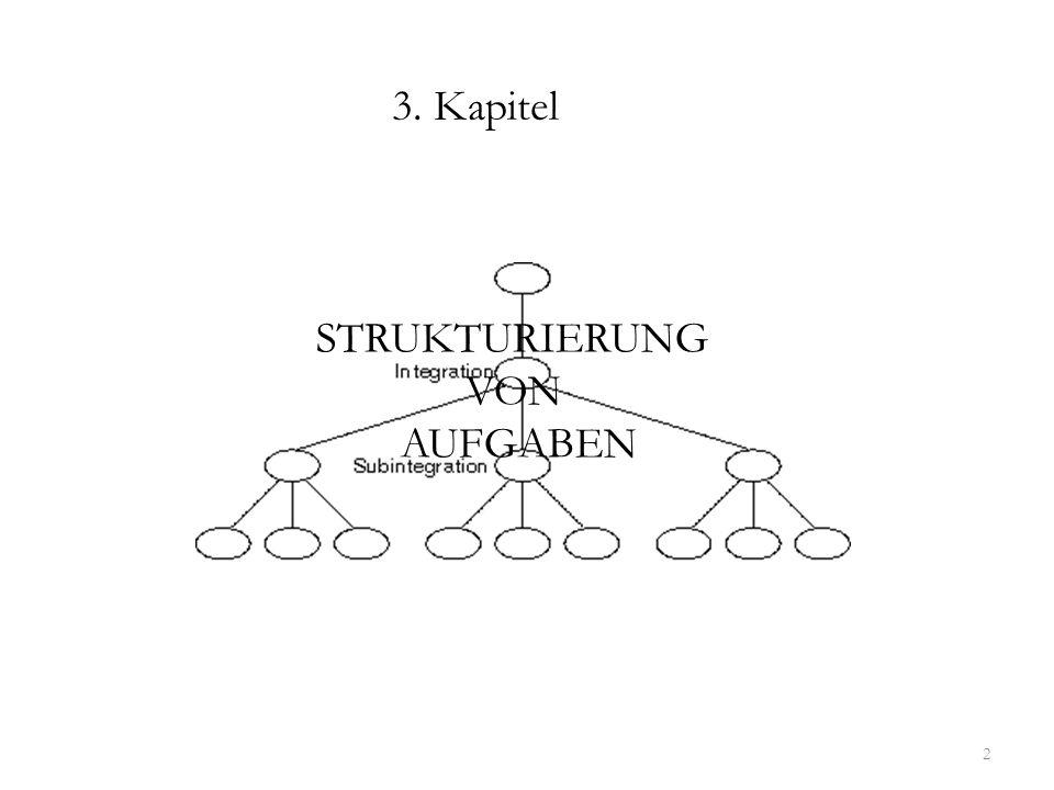 3 Themen von heute DatumThemen 21.03.2013 - 3. Kapitel: Strukturierung von Aufgaben Kapitel 3