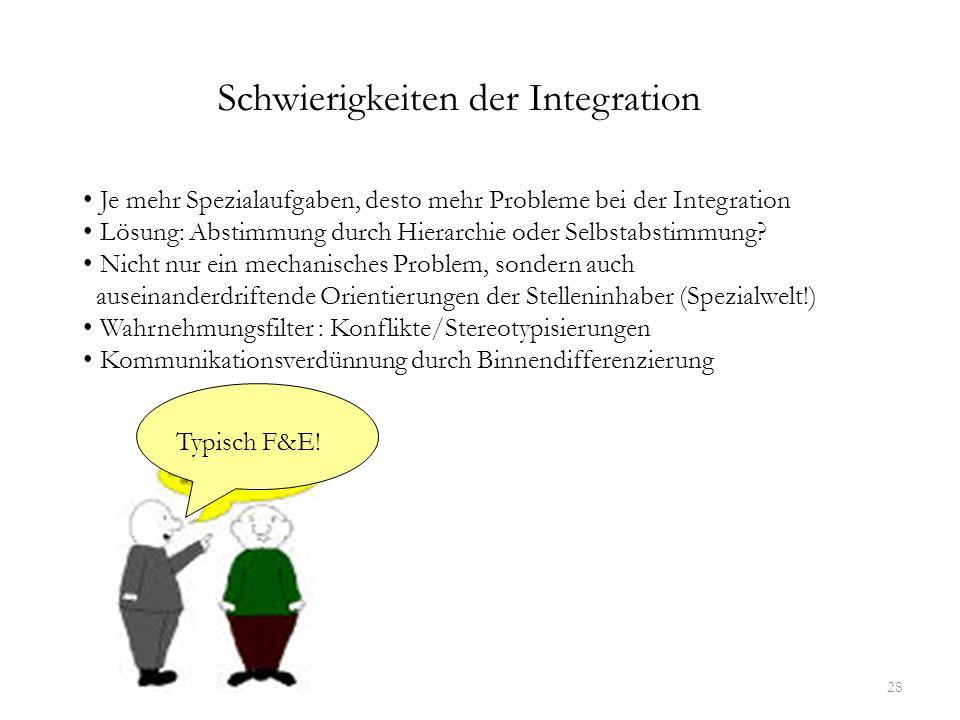 28 Schwierigkeiten der Integration Je mehr Spezialaufgaben, desto mehr Probleme bei der Integration Lösung: Abstimmung durch Hierarchie oder Selbstabs