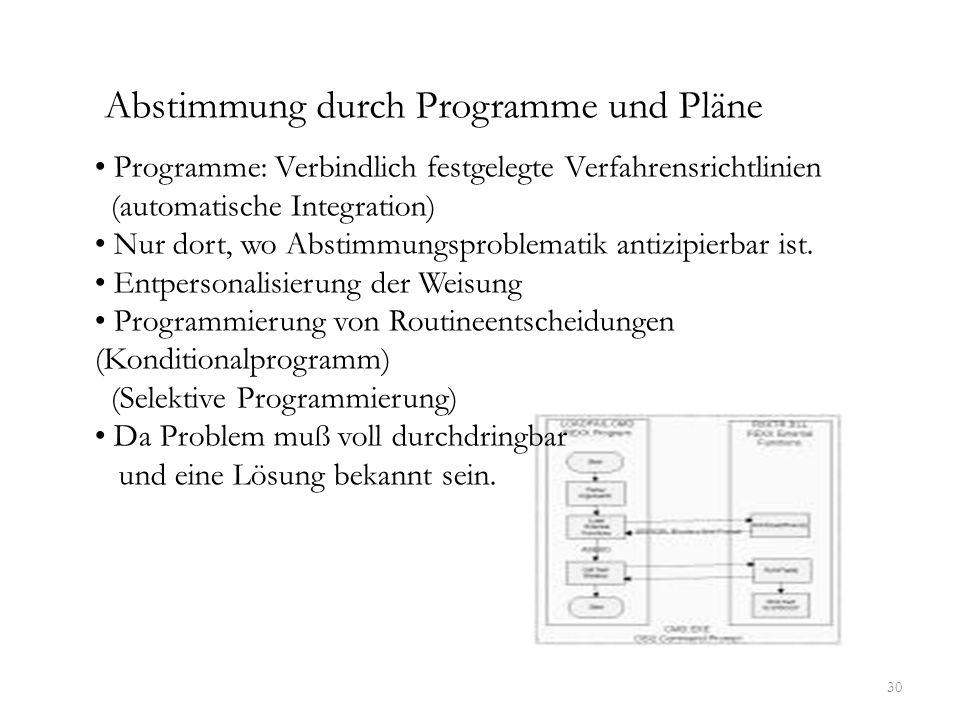 30 Abstimmung durch Programme und Pläne Programme: Verbindlich festgelegte Verfahrensrichtlinien (automatische Integration) Nur dort, wo Abstimmungspr