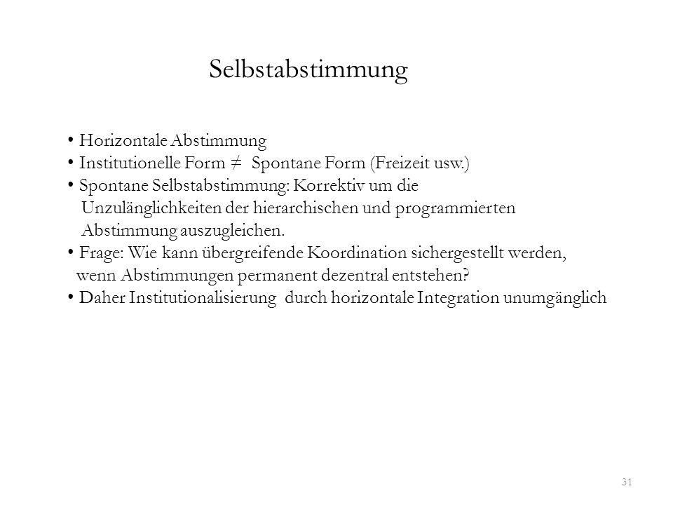 31 Selbstabstimmung Horizontale Abstimmung Institutionelle Form Spontane Form (Freizeit usw.) Spontane Selbstabstimmung: Korrektiv um die Unzulänglich